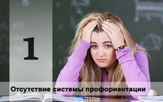Речевые трудности у учащихся средней и старшей школы