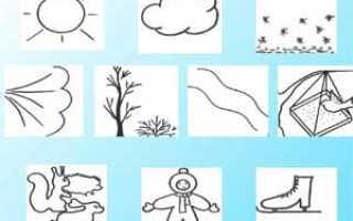 Конспект занятия для детей старшей группы на тему Зима
