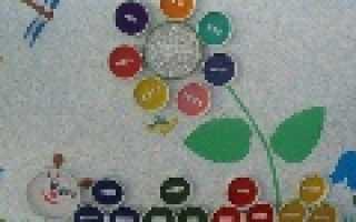 Методическая разработка на тему: Формирование пространственно-временных представлений у дошкольников с ОНР
