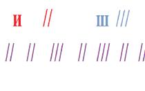 Конспект логопедического занятия по коррекции оптической дисграфии
