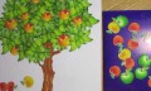 Психолого-педагогическое обследование детей с нарушениями темпо-ритмической организации речи у детей с дизартрией