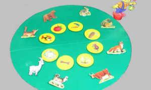 Речевые игры и упражнения в логопункте ДОУ и дома для детей с ОНР III- IV уровня