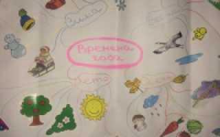 Музыкотерапия в логопедическом детском саду